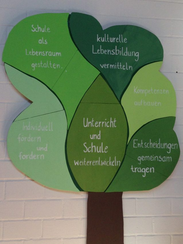 Leitbild Grundschule Eurasburg